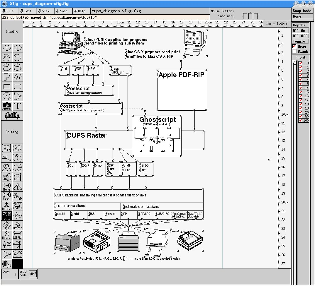 Xfig a classic program for diagram editing ccuart Image collections