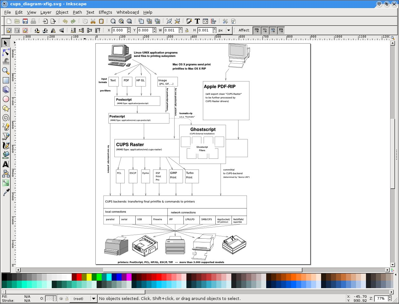 Xfig a classic program for diagram editing file formats ccuart Image collections